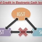 Utilization of Credit- obsolete