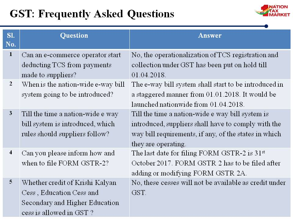 GST FAQs