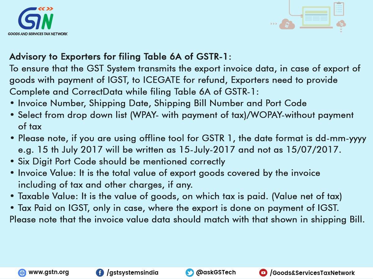 refund of IGST